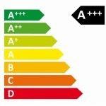 VDE: Kann man Energieeffizienzangaben trauen?