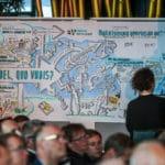 Graphic Recording: Live-Visualisierung des Forum ElektroWirtschaft #5