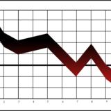 Graph schwankend Fall_PB
