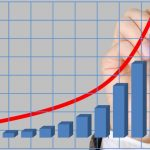 Elektrohausgeräte: Inlandsgeschäft legt leicht zu, Export erholt sich nach Einbruch