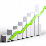 EMI: Industrieproduktion schnellt im März auf Allzeithoch